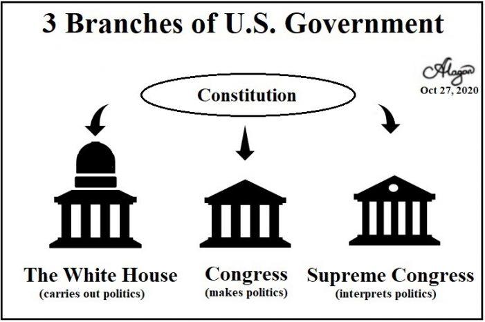 Supreme Congress